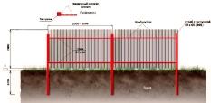 Забор сварной с профлистом от 750 руб. м.п.